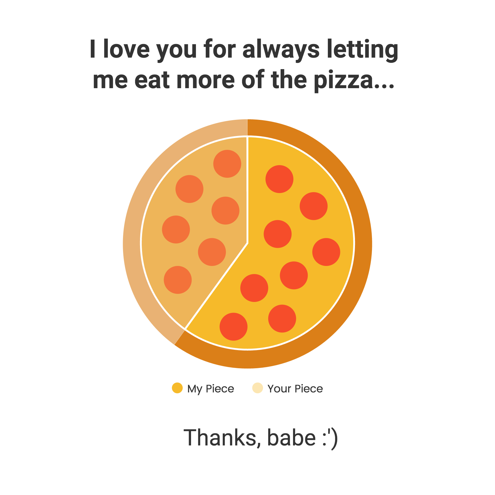 Infographics: Pizza Love