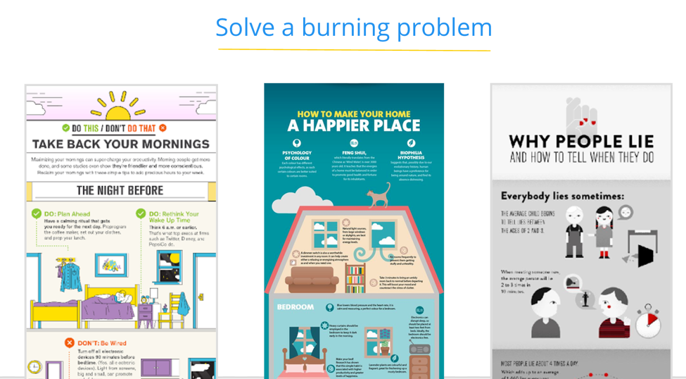 Infographics: Burning Problems