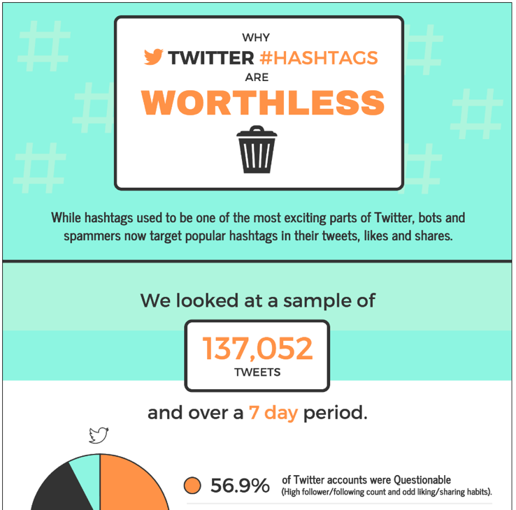 Infographics: Hashtags