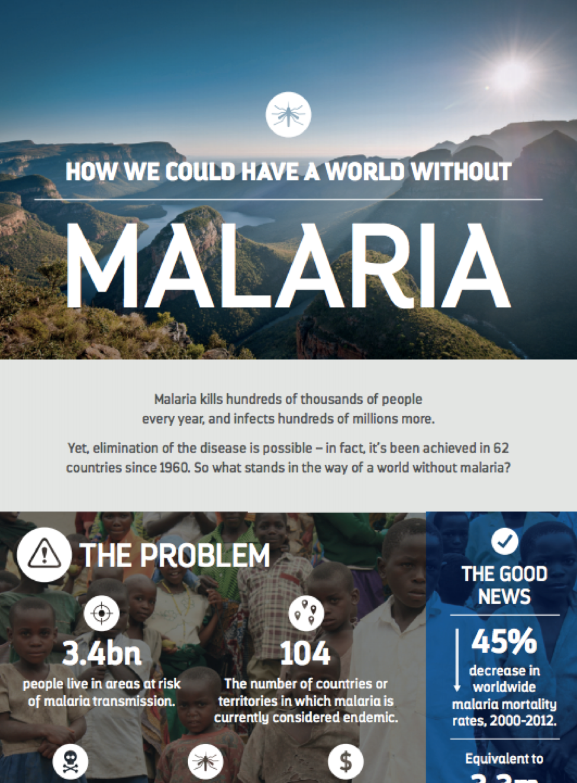 Infographics: Malaria