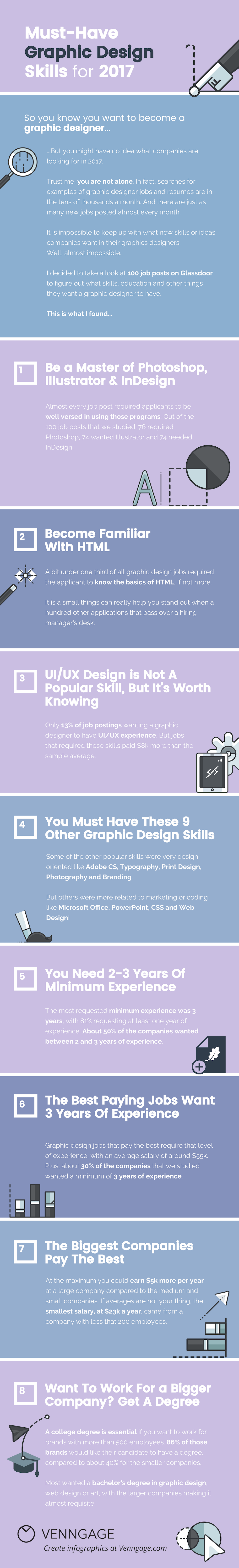 Magnificent 12 Graphic Design Skills You Need To Be Hired Infographic Beutiful Home Inspiration Cosmmahrainfo