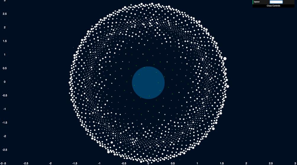 Infographics: Data Visualization Tips