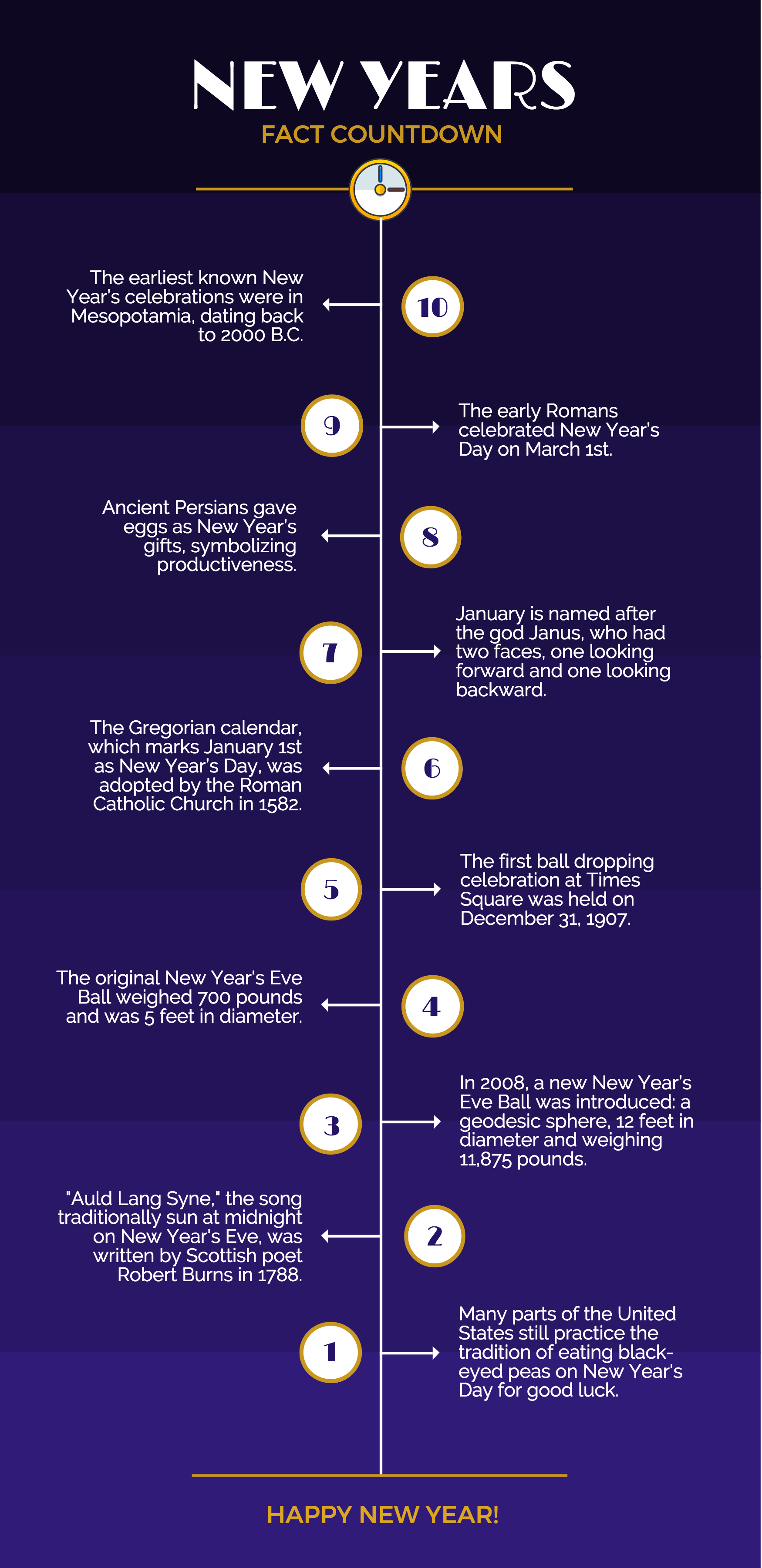 new year's eve infographic