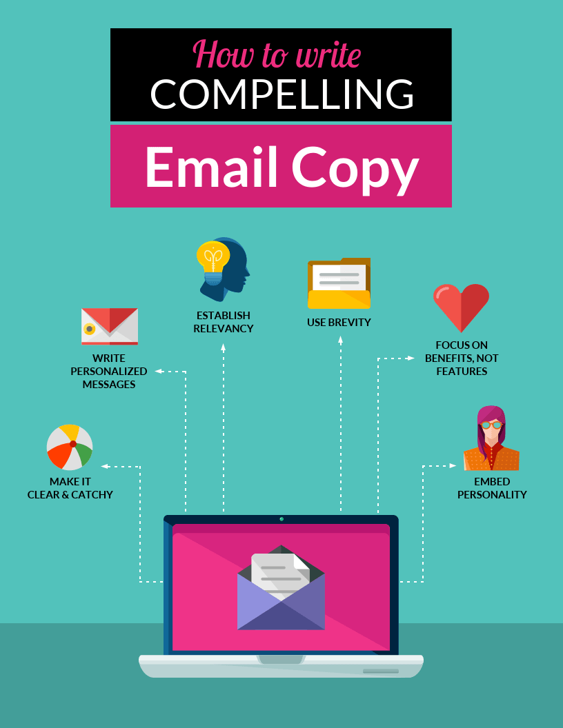 10 Process Infographic Templates And Visualization Tips Venngage
