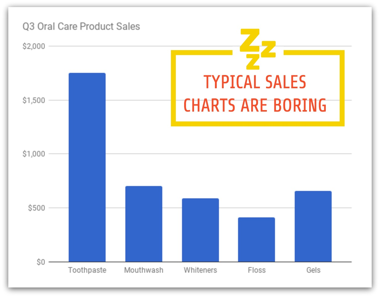 Typical Sales Charts Are Boring