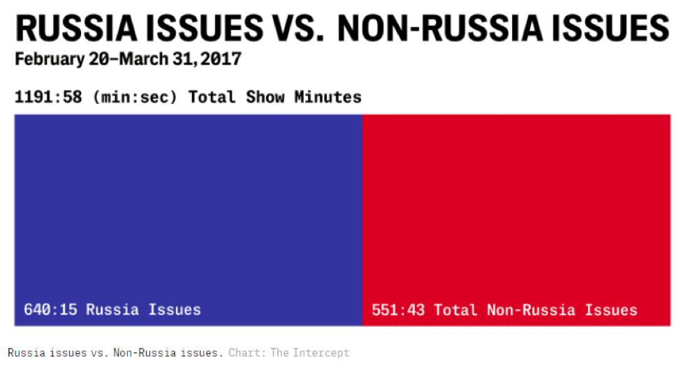misleading graphs