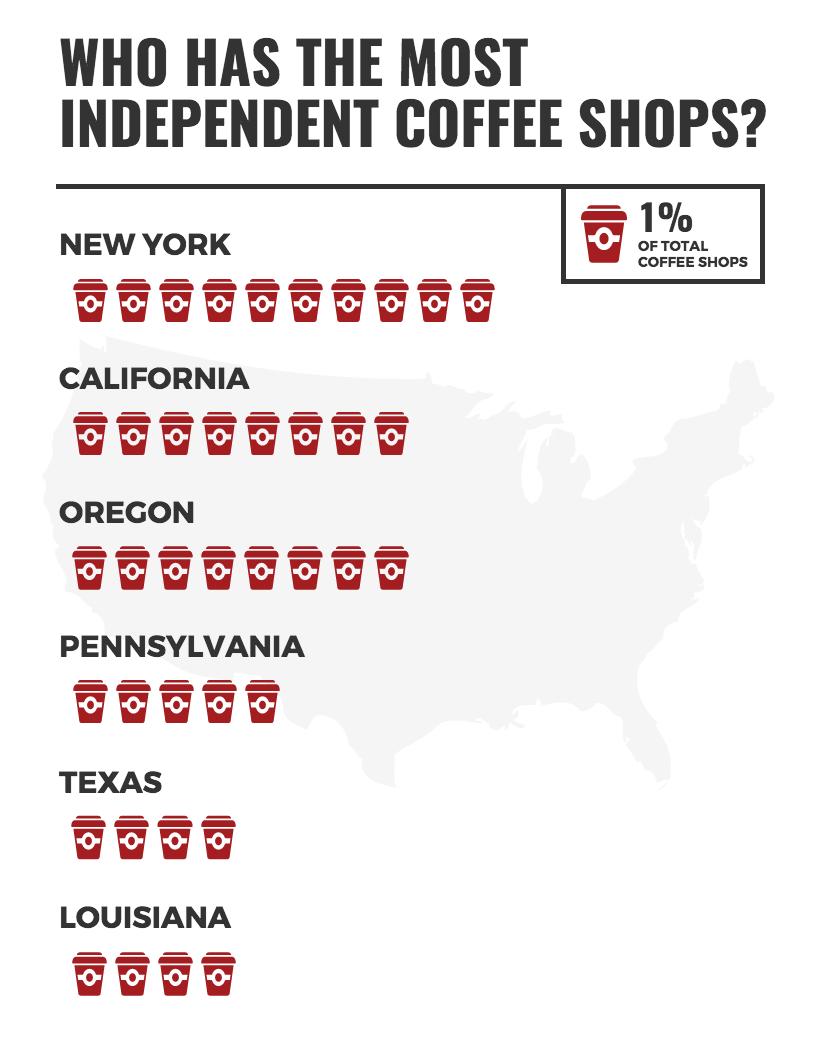 fun infographics