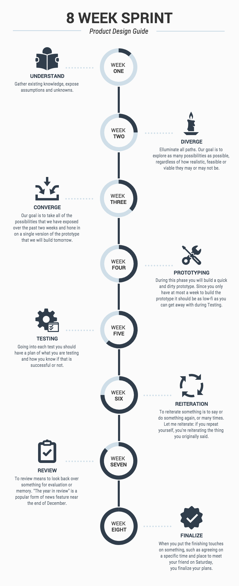 Timeline Template Examples And Design Tips Venngage - Legal timeline template