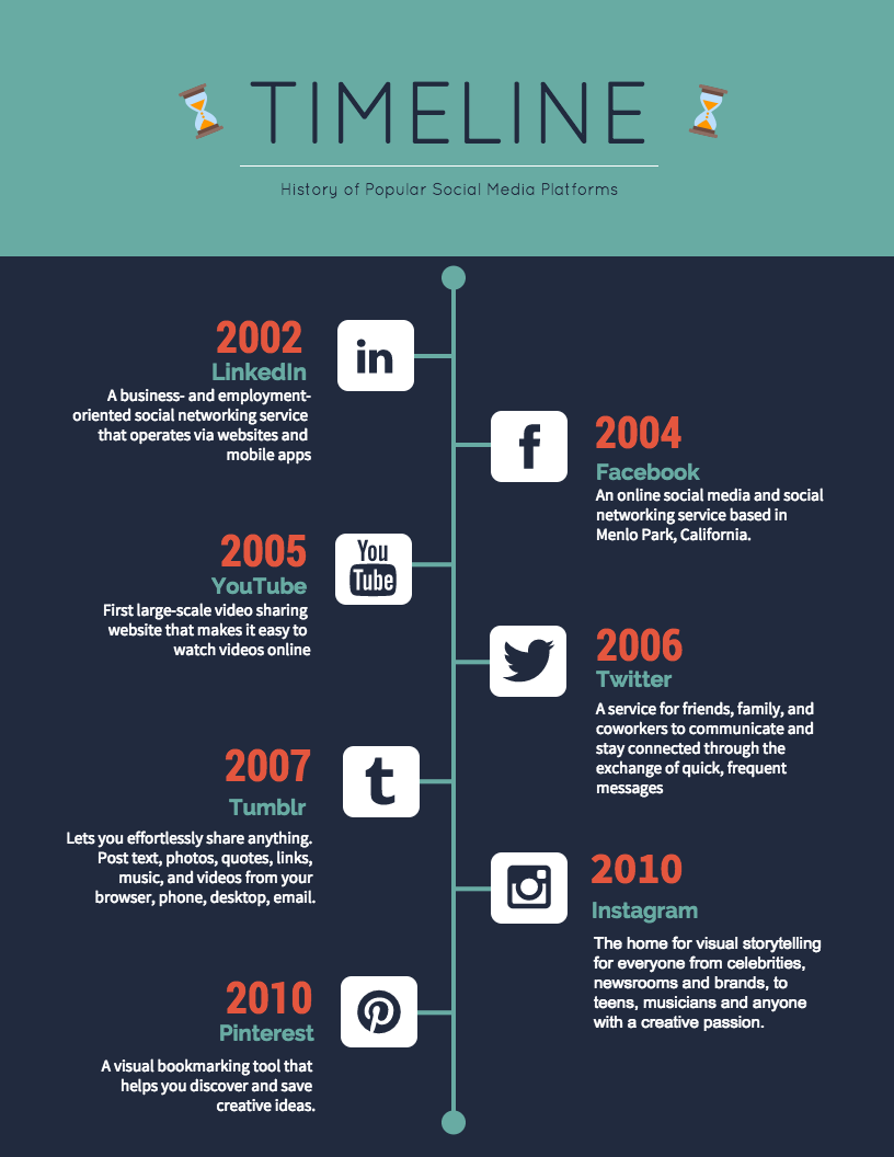 20 timeline template examples and design tips venngage