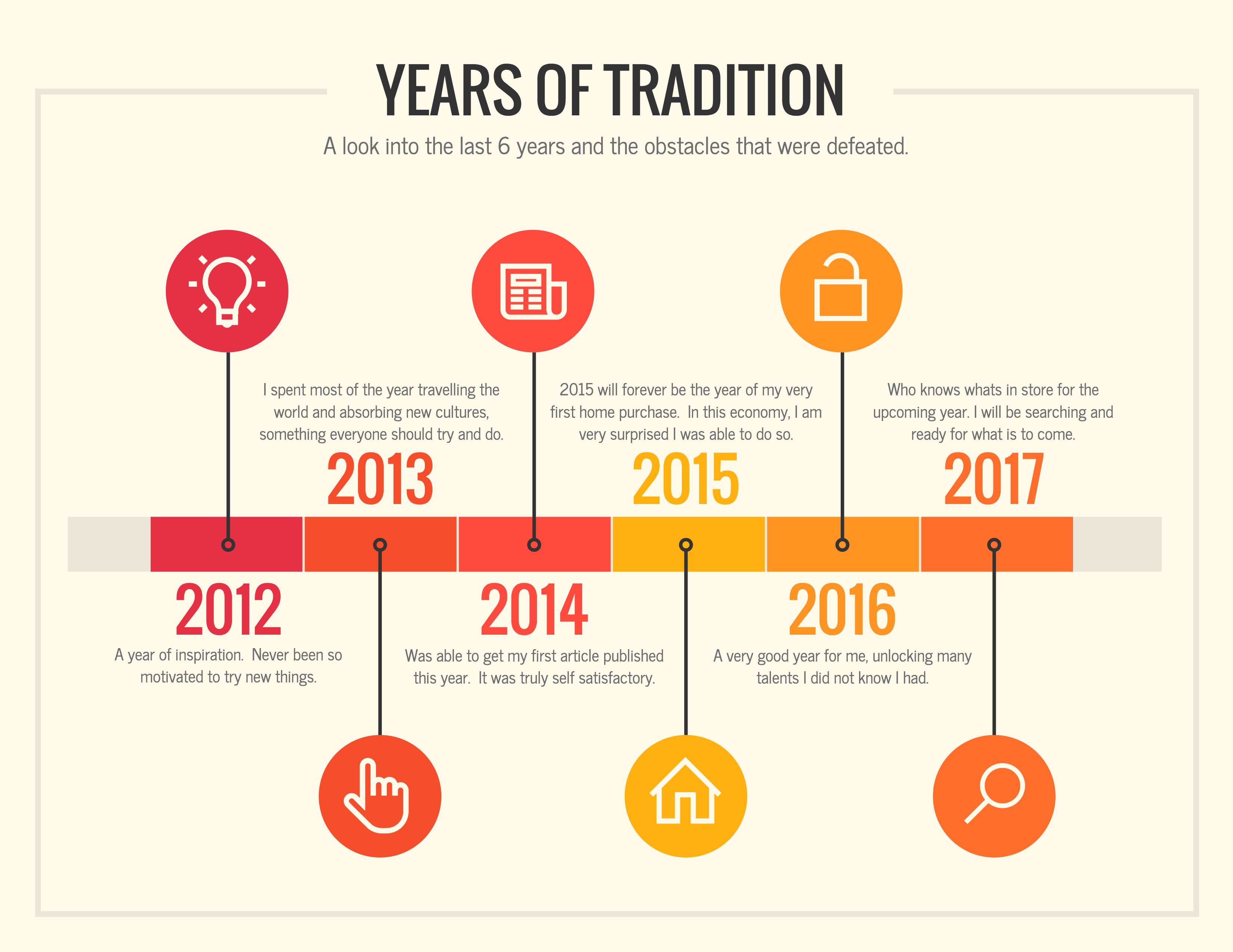20 timeline template examples and design tips venngage for Timline template