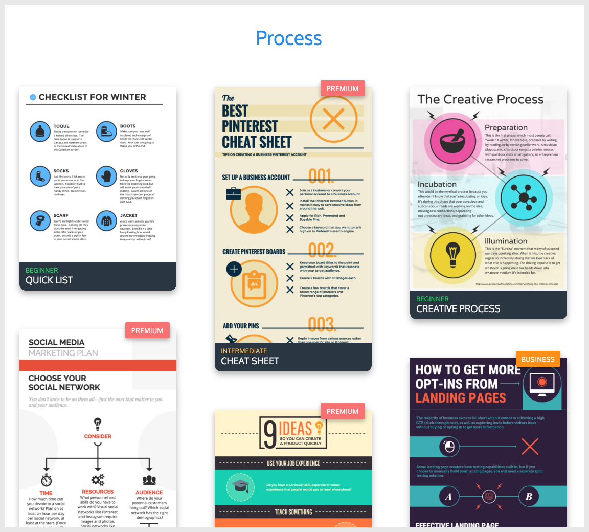 Design Process Infographic - Venngage