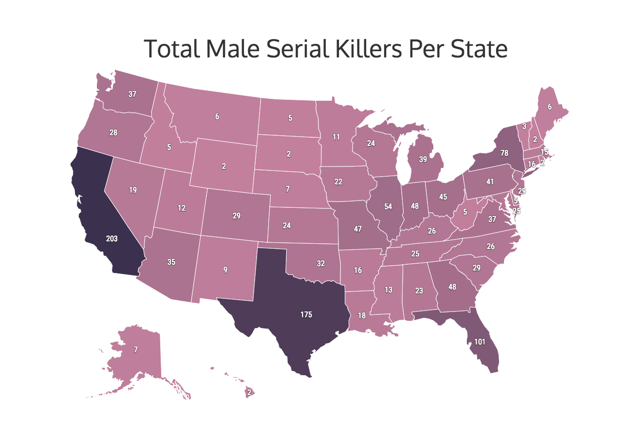 serial killers infographic