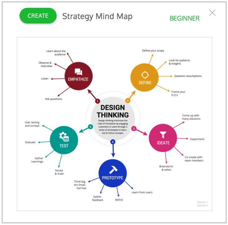 Free Online Mind Map Maker | 100+ Creative Templates | Venne on make up mind, make world map, make word map,