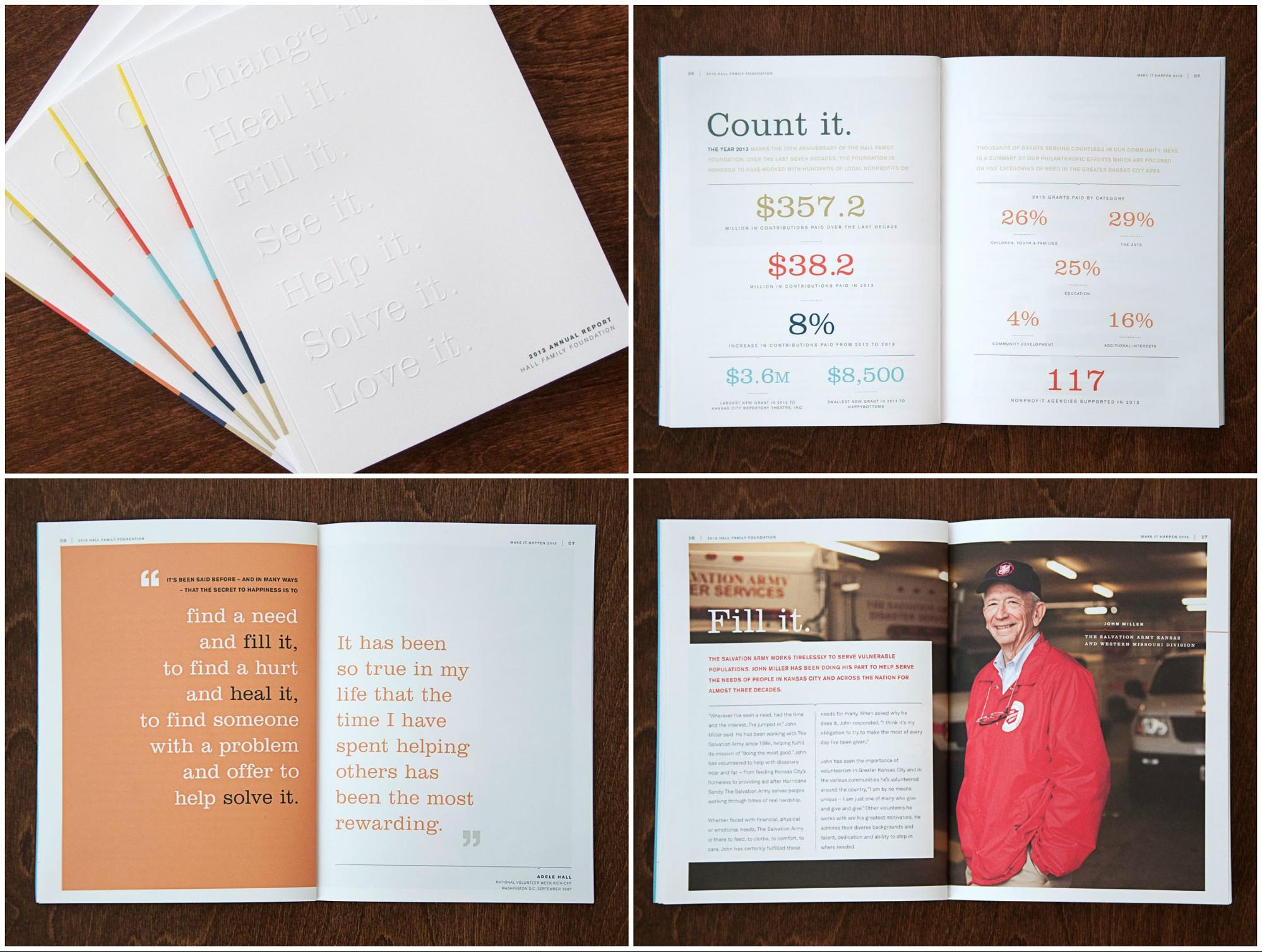 Pick A Written Theme To Help Influence Your Design Choices. Annual Report  Templates  Annual Report Template Design