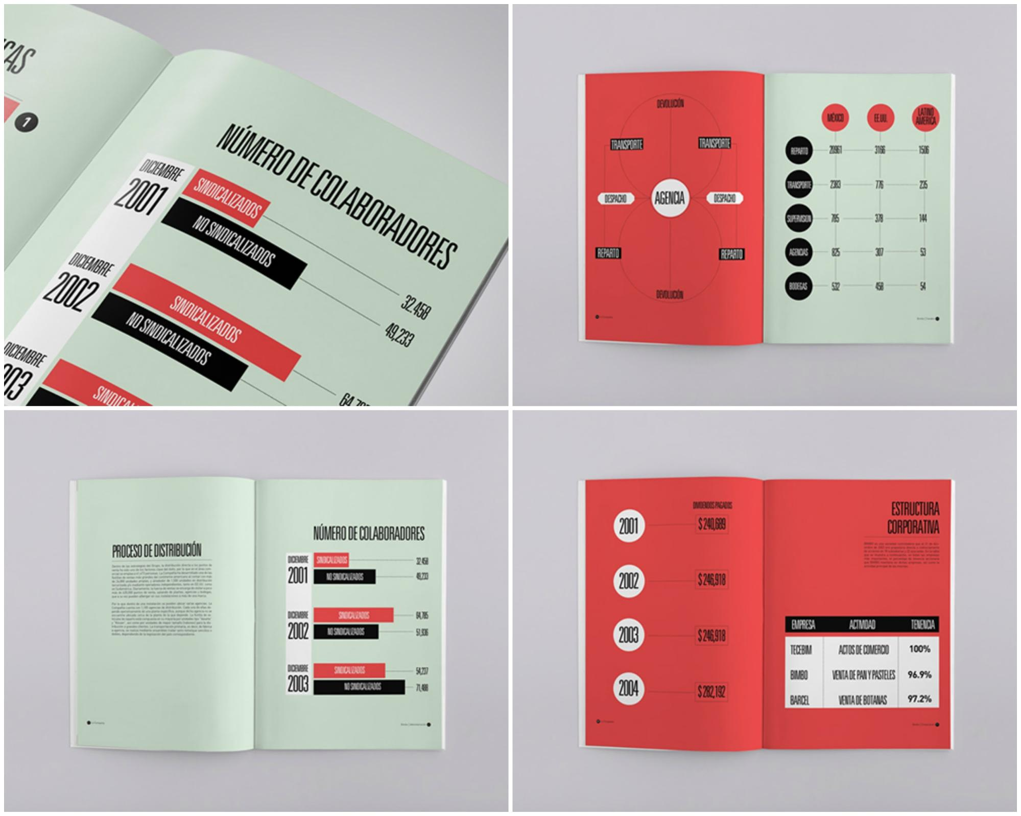 50 customizable annual report design templates examples tips