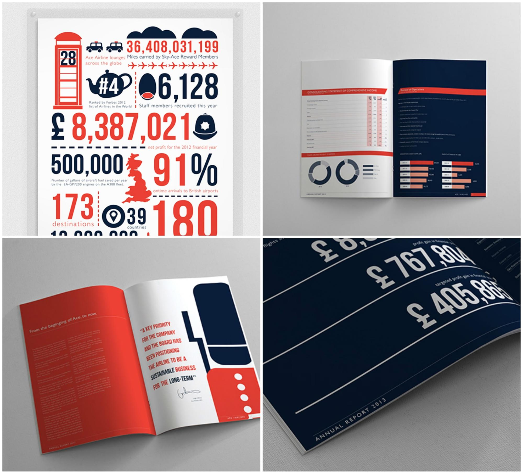 Incorporate Infographics Into Your Annual Report Design. Annual Report  Templates  Annual Report Template Design