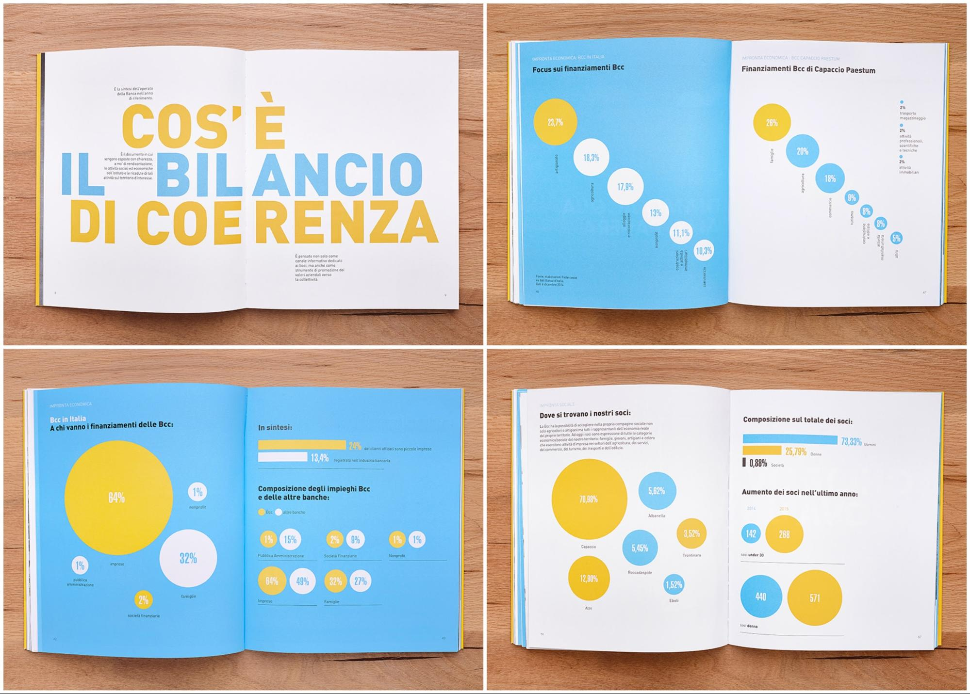 Annual Report Templates  Annual Report Template Design