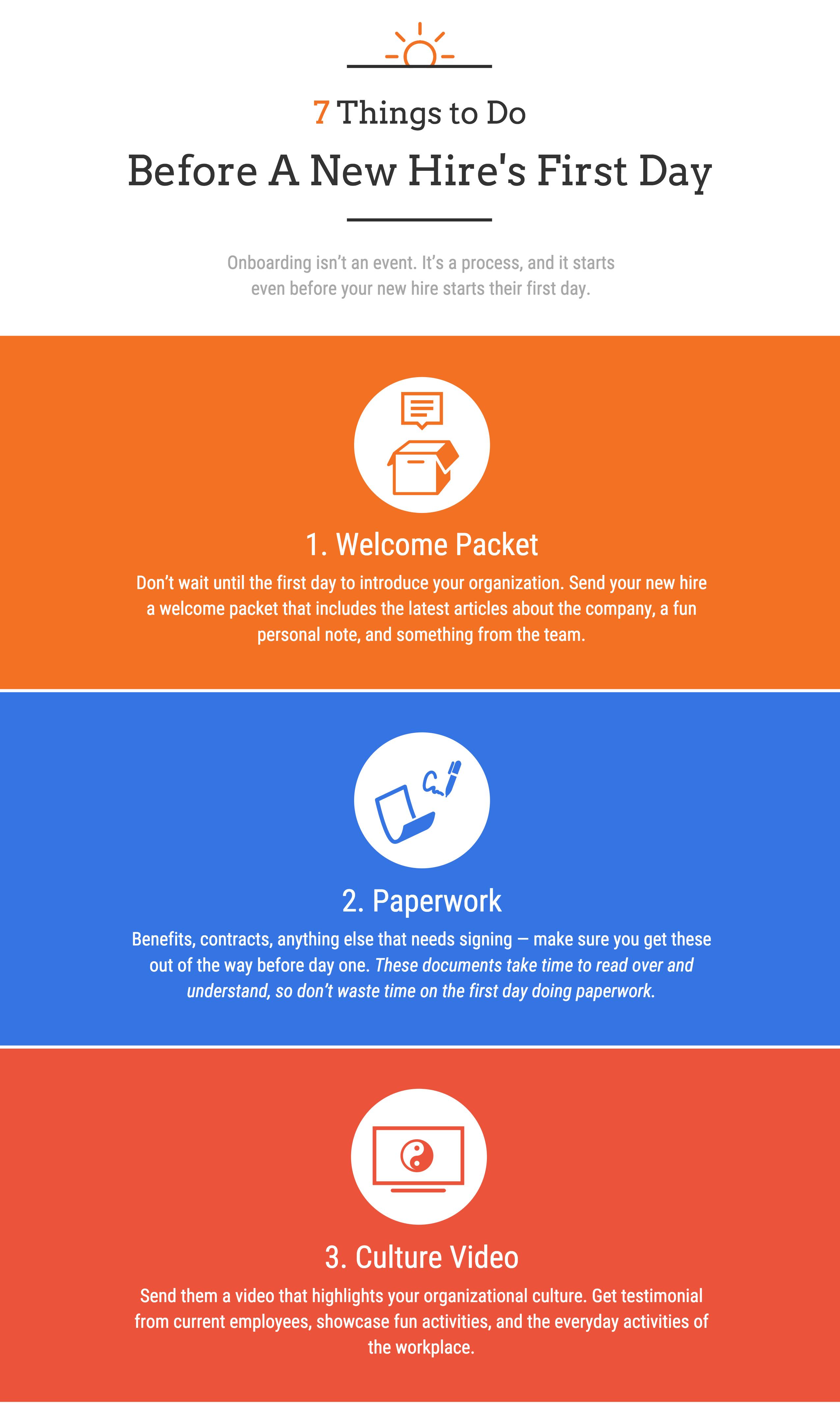 Los 9 mejores tipos de plantillas para infografía