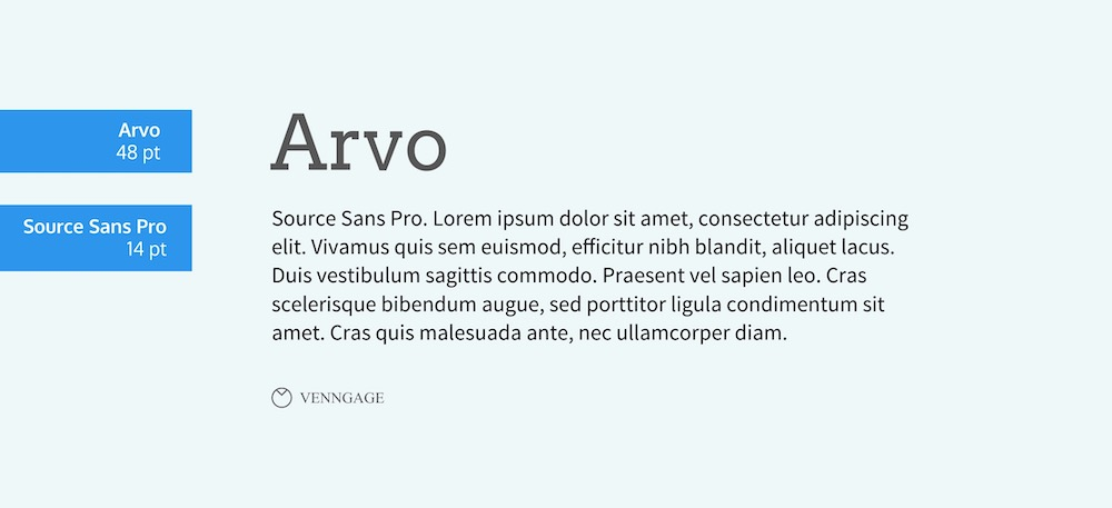 Arvo Font Example - How To Pick Fonts