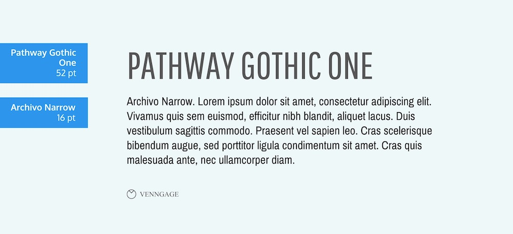 Pathway Gothic One Font Example - How To Pick Fonts