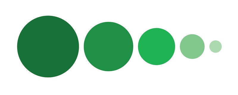 Green Monochromatic Shades - How To Pick Colors