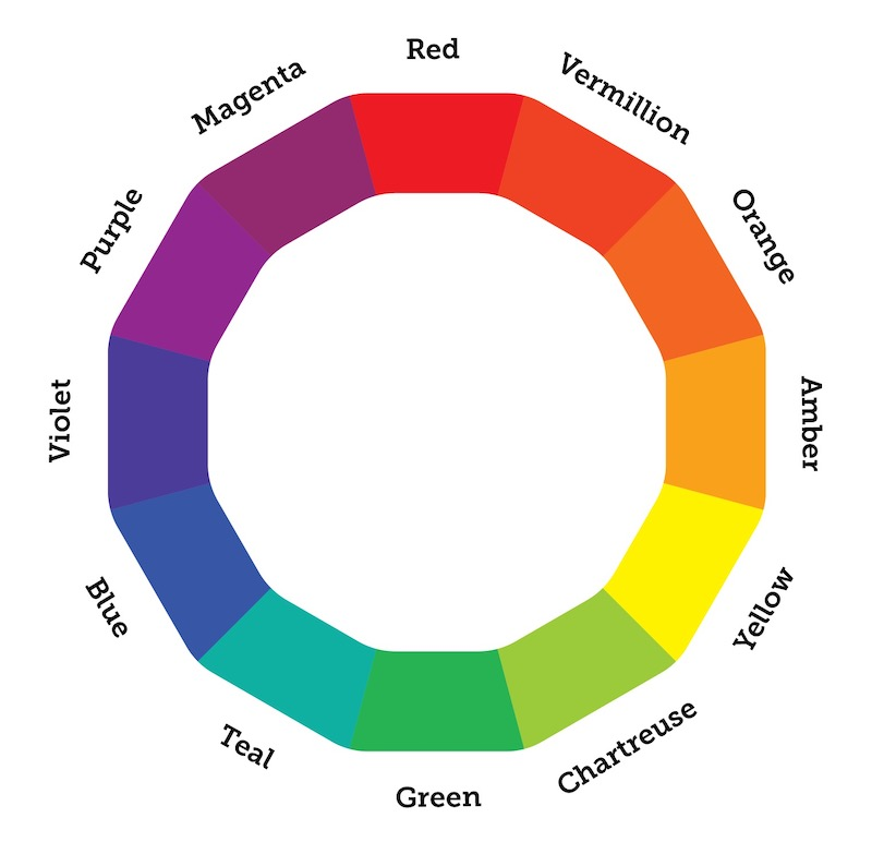 Simple Color Wheel - How To Pick Colors