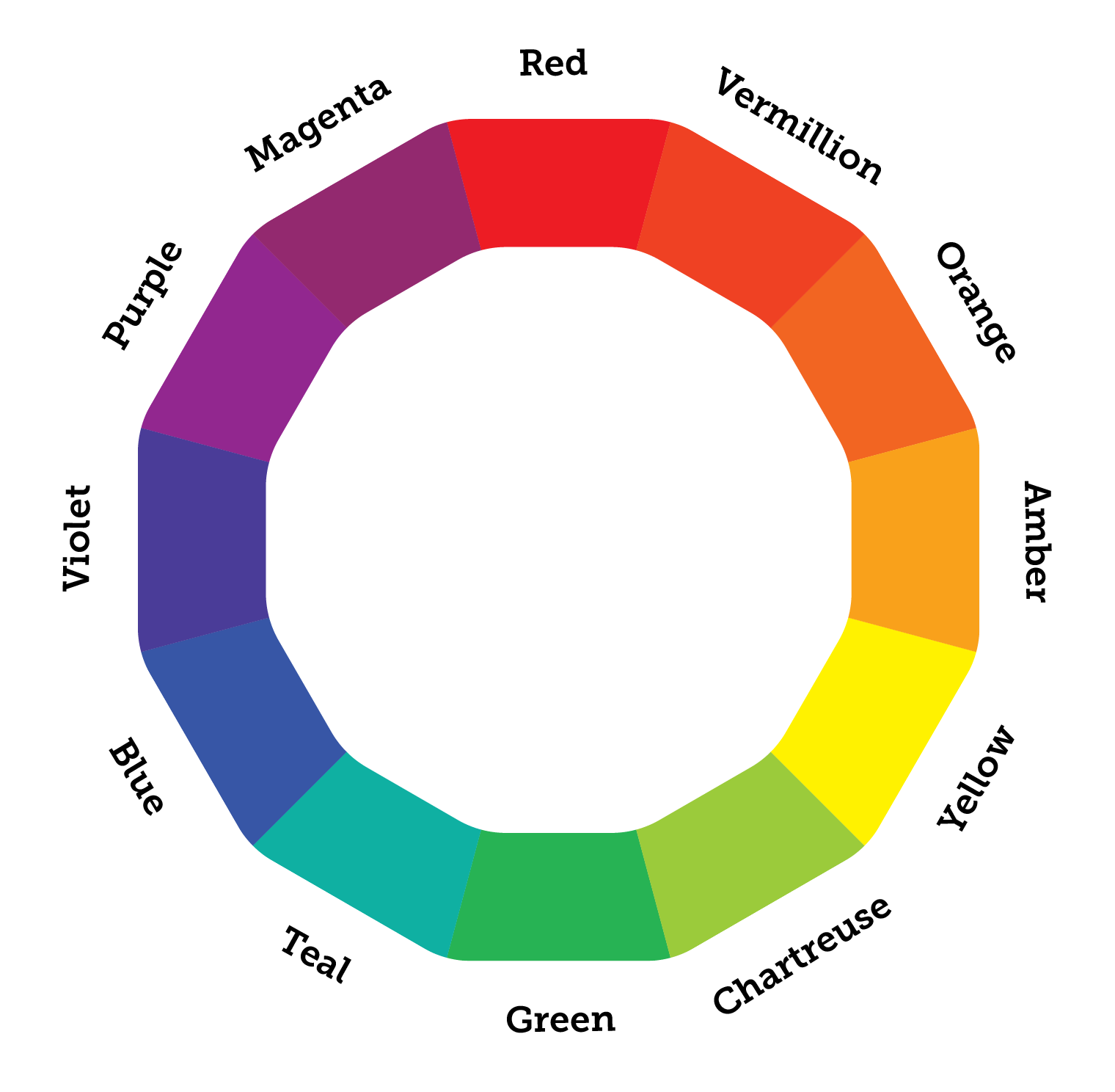 Colors: How To Pick Colors To Captivate Readers And Communicate
