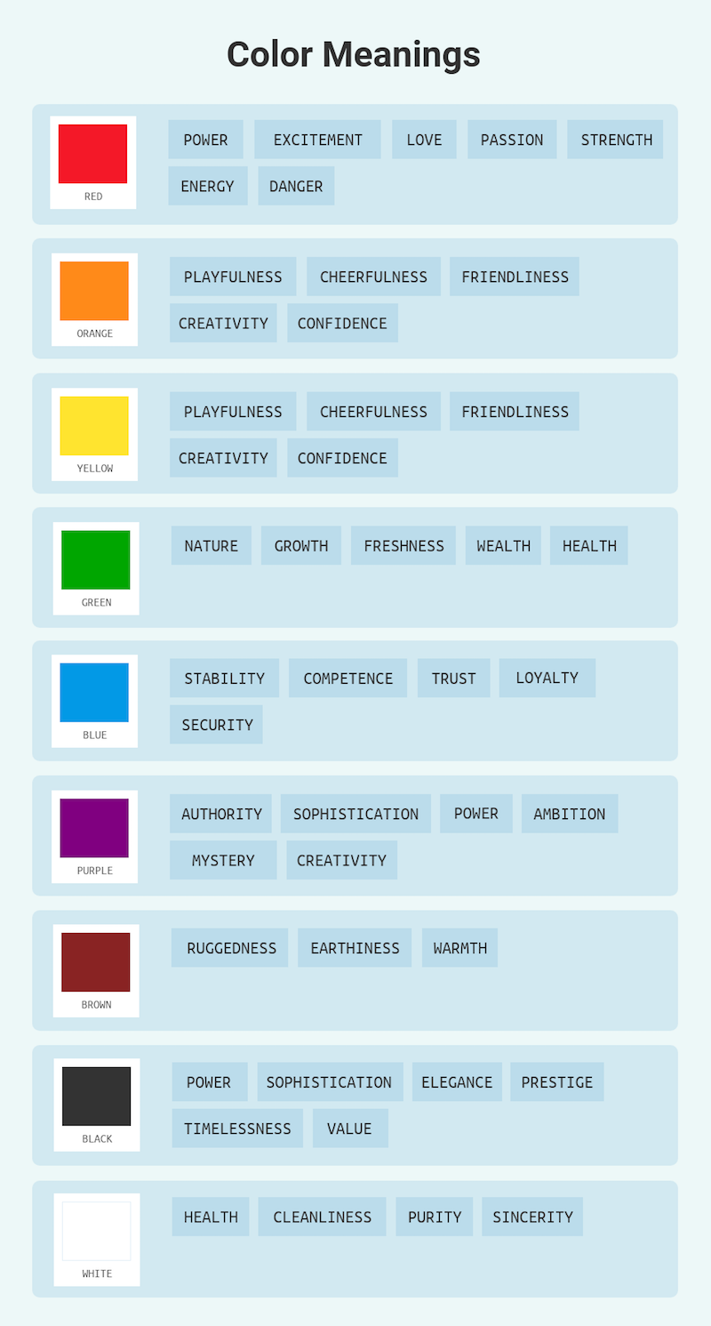 Color Meanings Infographic