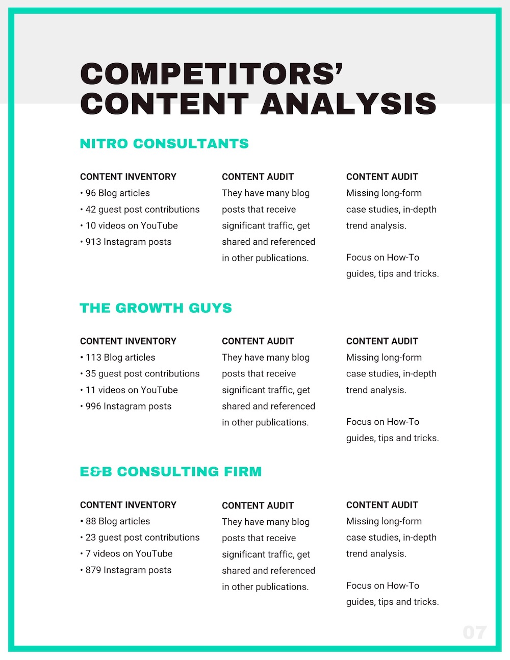 Competitor Analysis Content Marketing Plan Template