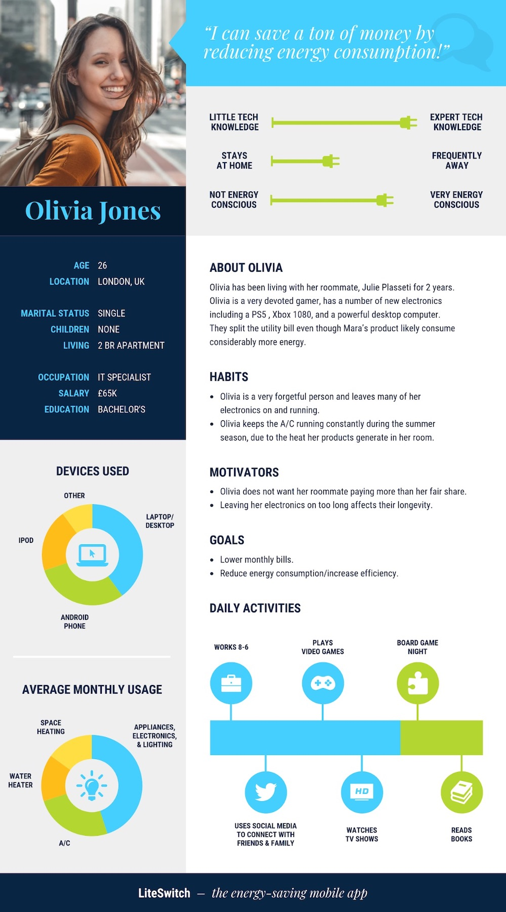 Creative Blue & Gray User Persona Template