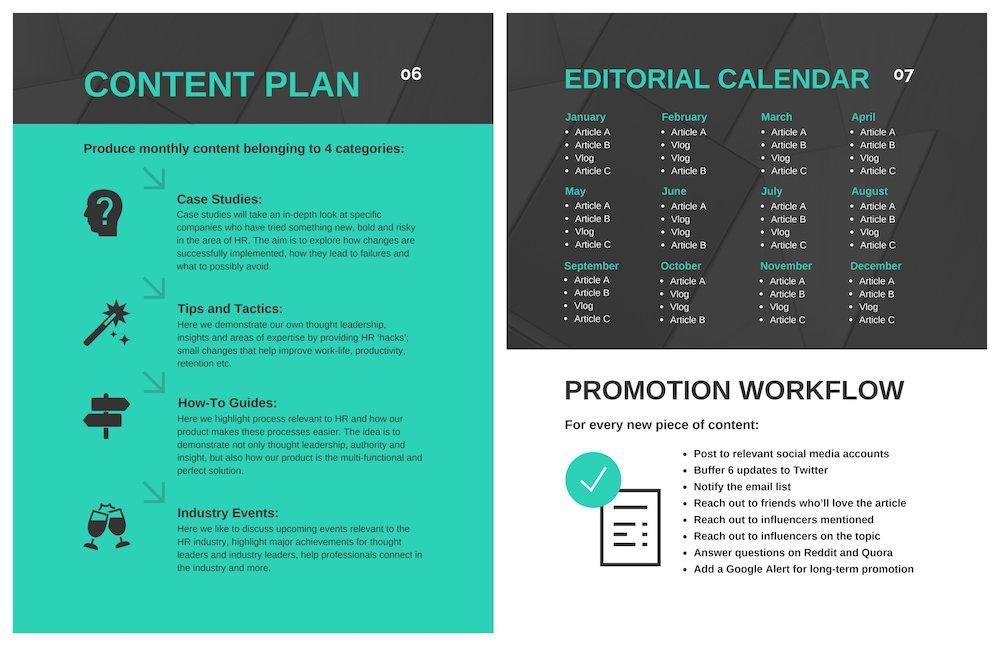 Creative Modern Content Marketing Plan Template