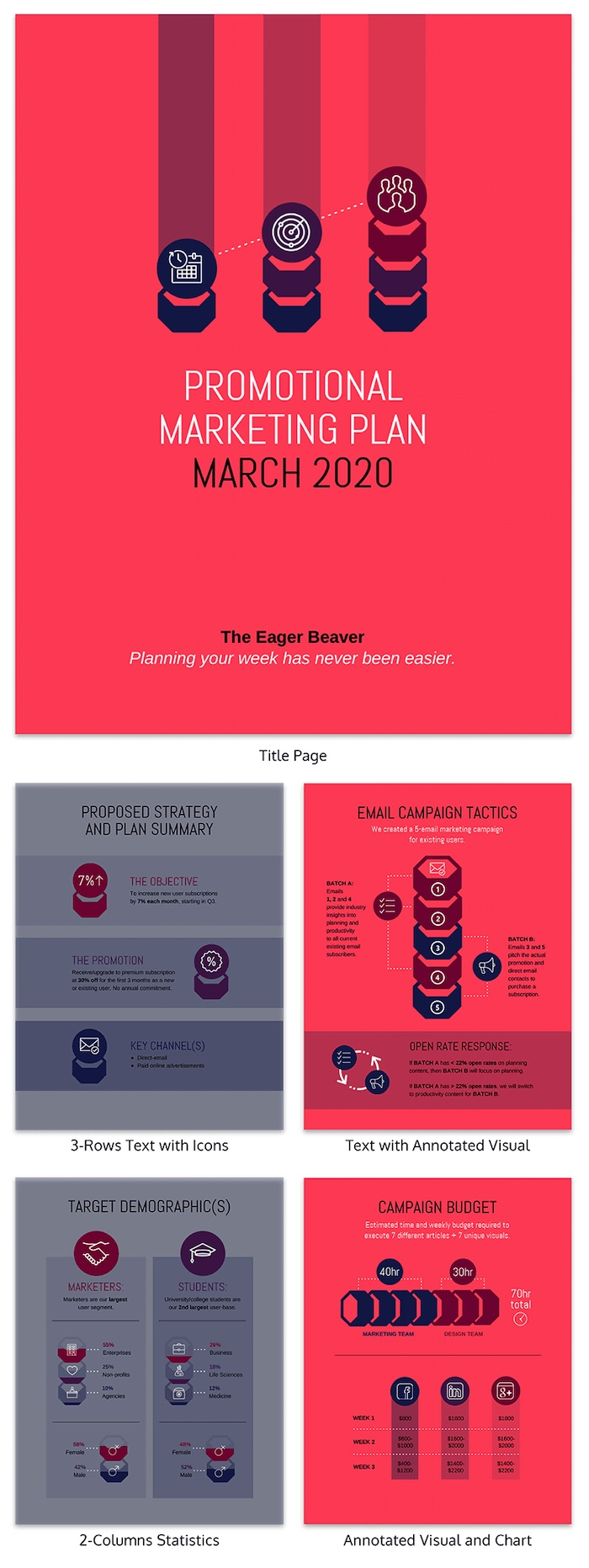 Red Promotional Marketing Plan Template