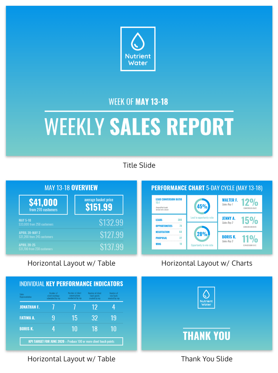 sales report templates