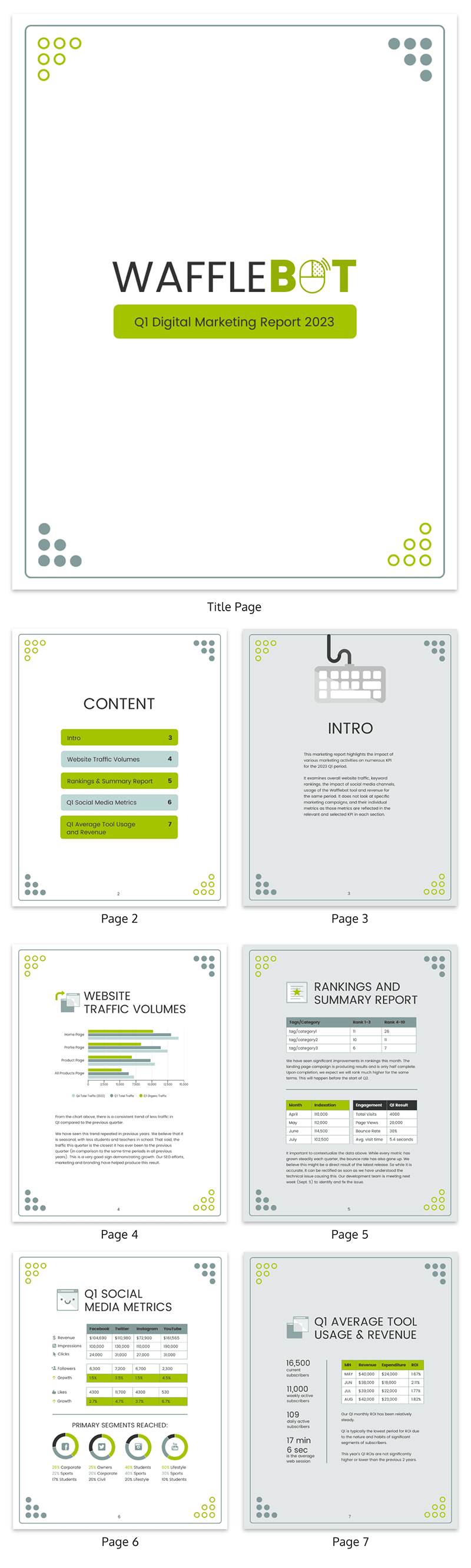 digital marketing report templates