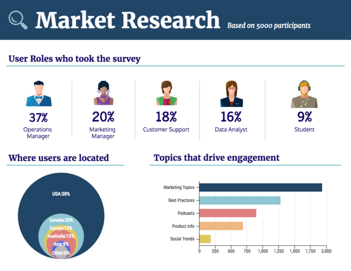 market research survey infographic