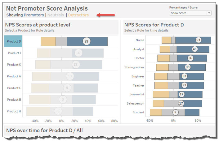 net promoter score survey infographic