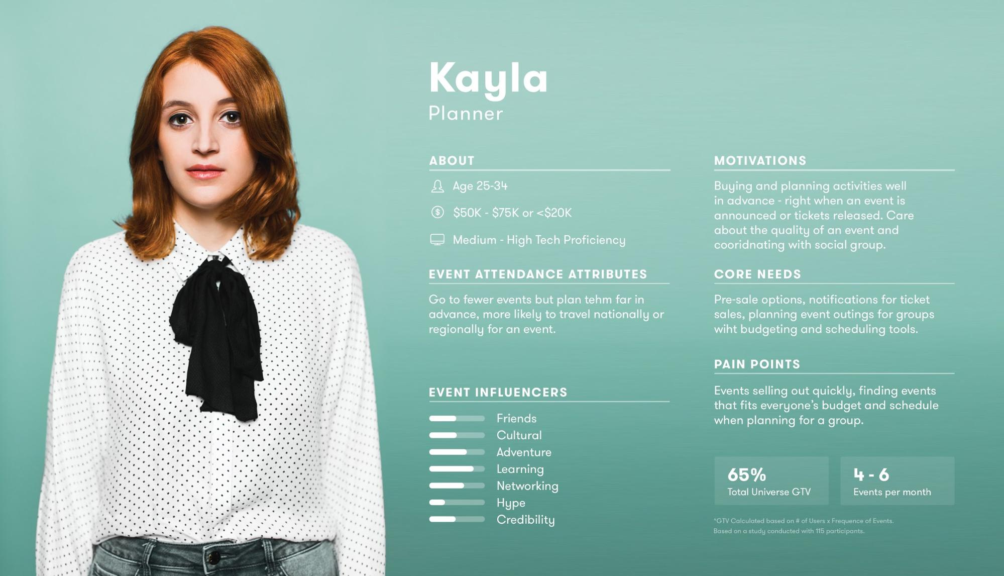 20 User Persona Examples Templates And Tips For Targeted Decision