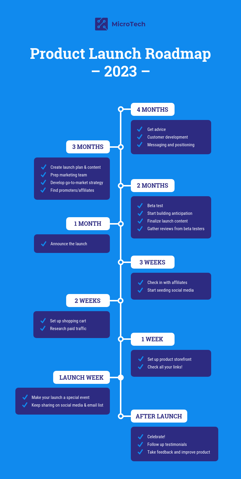 Product Roadmap Templates 8