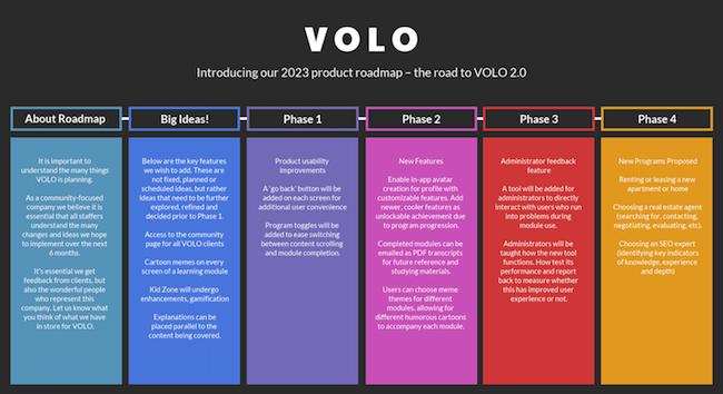 Product Roadmap Templates 1