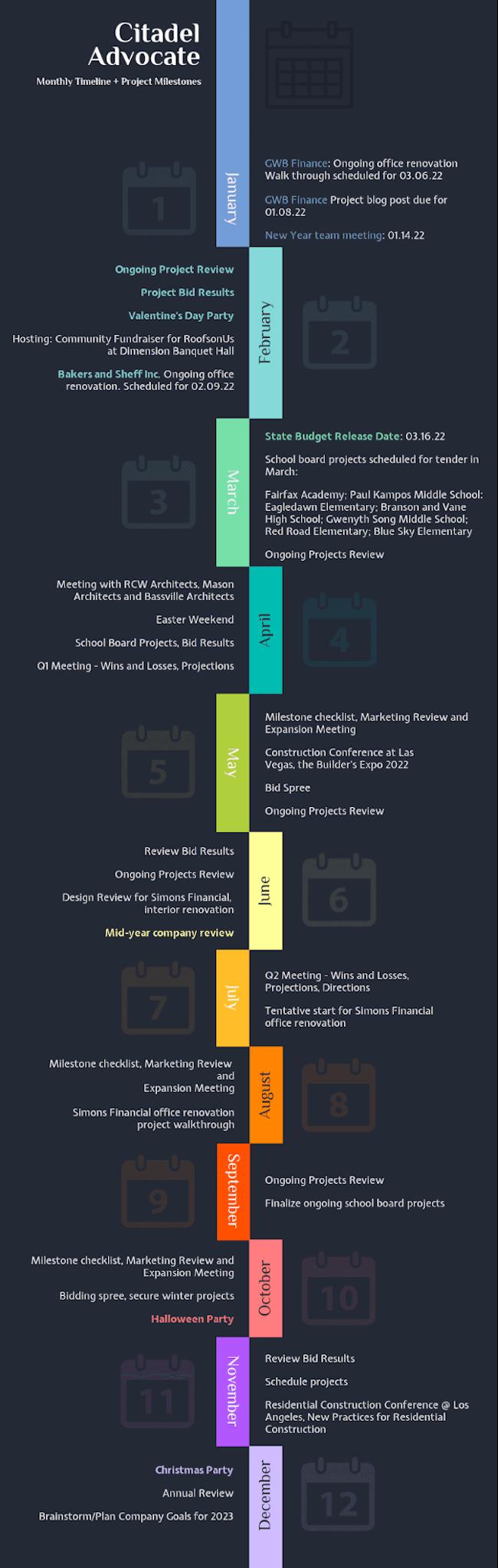 Product Roadmap Templates