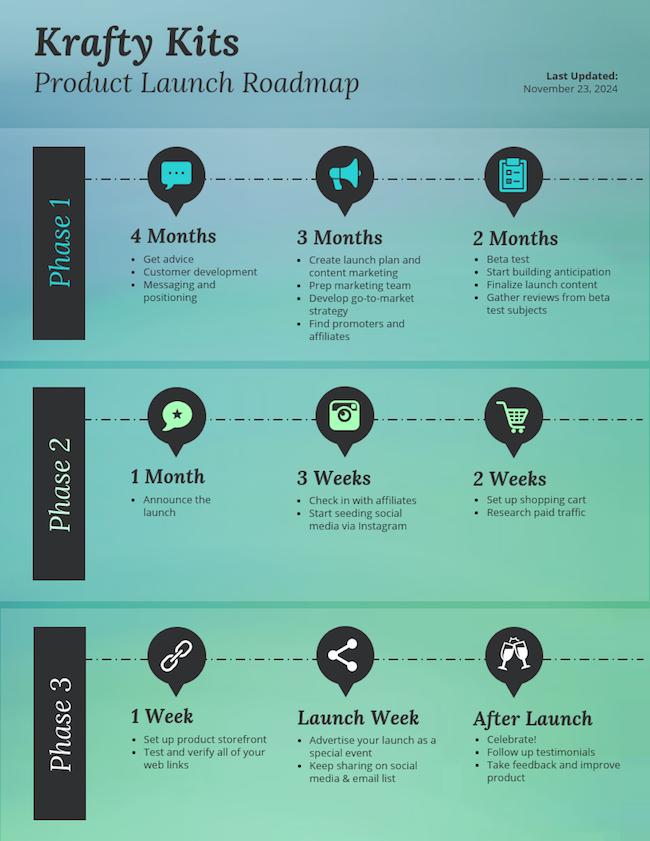 Product Roadmap Templates 5
