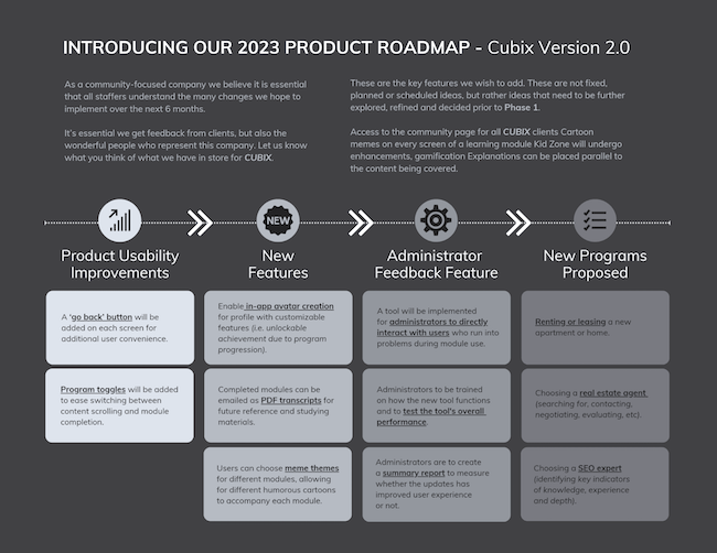 30 product roadmap templates examples and tips venngage