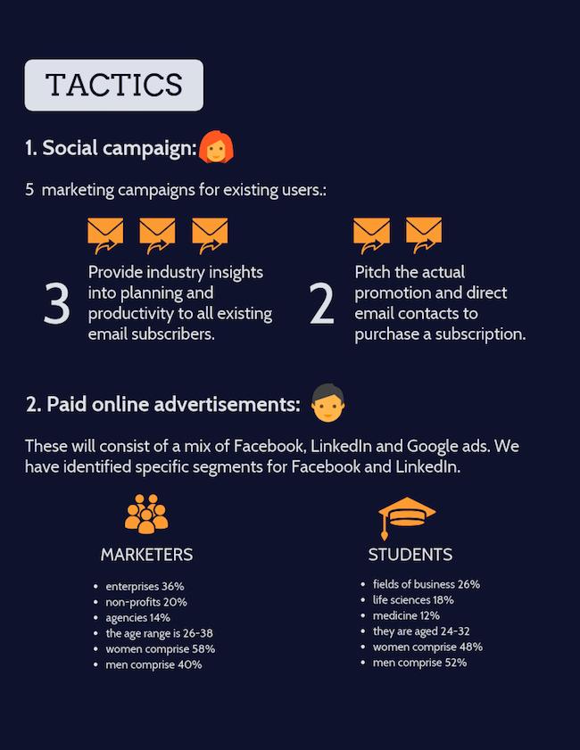 Social Media Plan 1