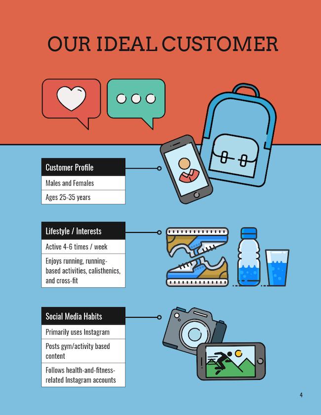 Social Media Plan 12