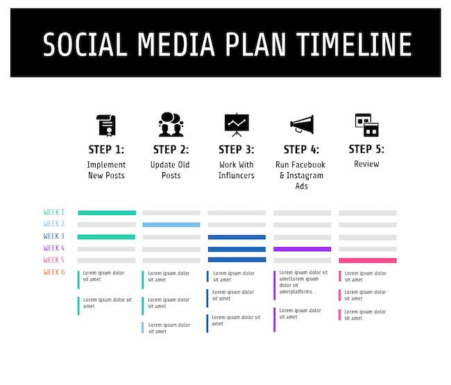 5 steps to build a real following with a social media plan