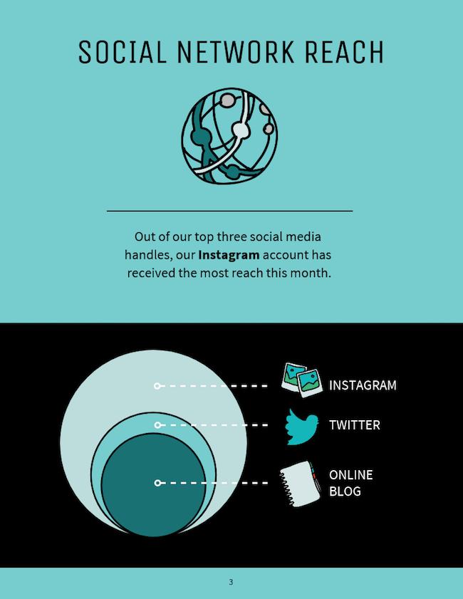 5 Easy Steps To Building A Bulletproof Social Media Plan Venngage
