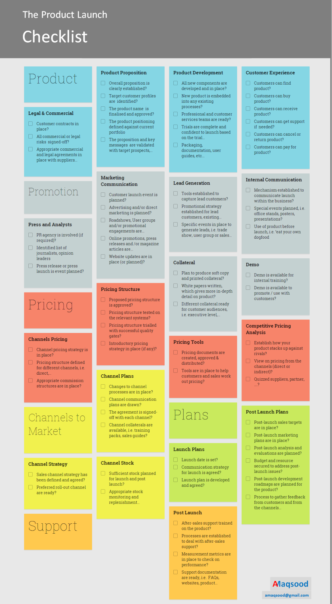15+ Project Plan Templates to Visualize Your Strategy, Goals, and
