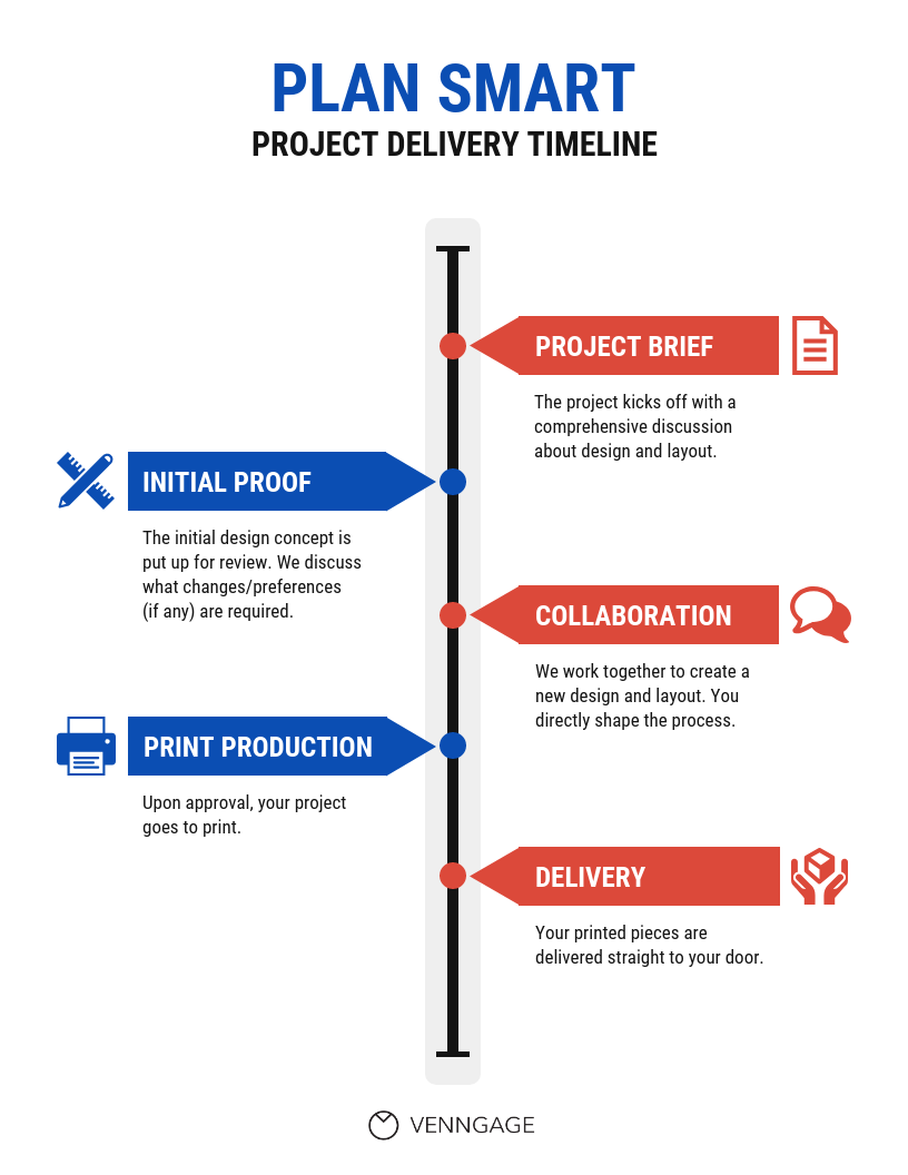 Modern Simple Timeline Infographic Template