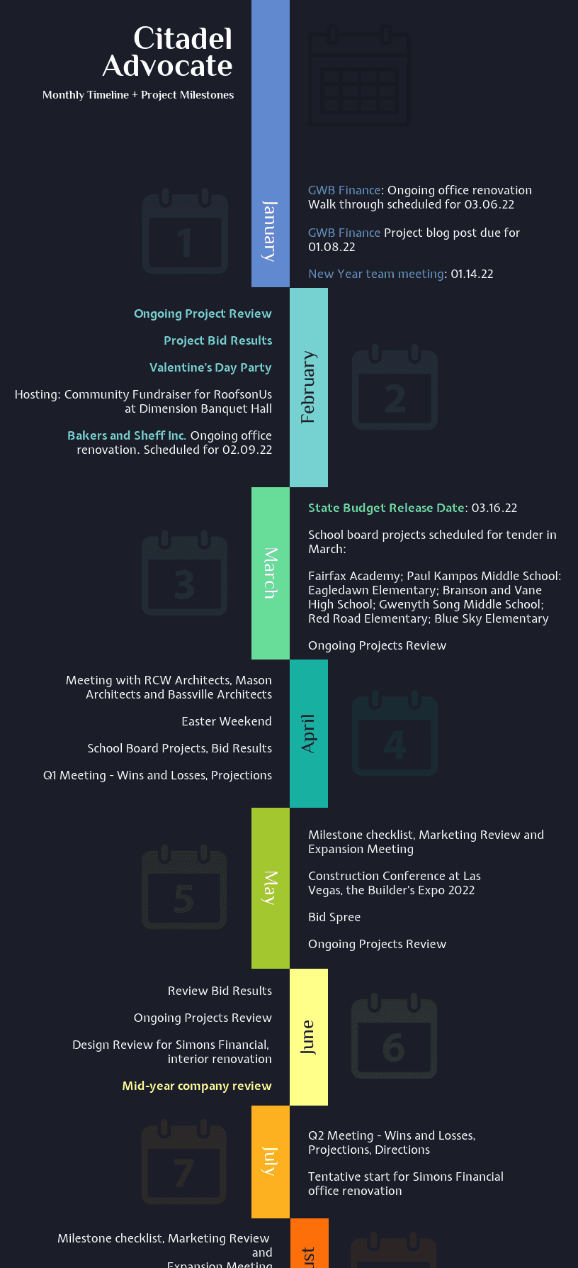 Business Timeline Product Roadmap Template
