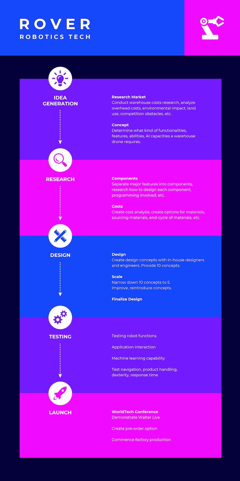Colorful Vertical Tech Product Roadmap Template